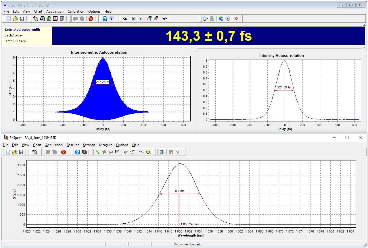 Автокорреляционная функция и спектр импульса лазерной системы TEMA-150