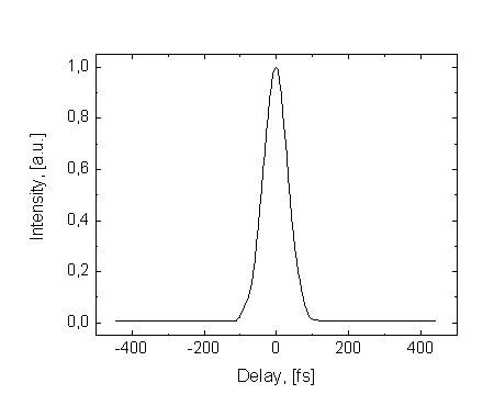 Автокорреляционная функция системы FREGAT-TW