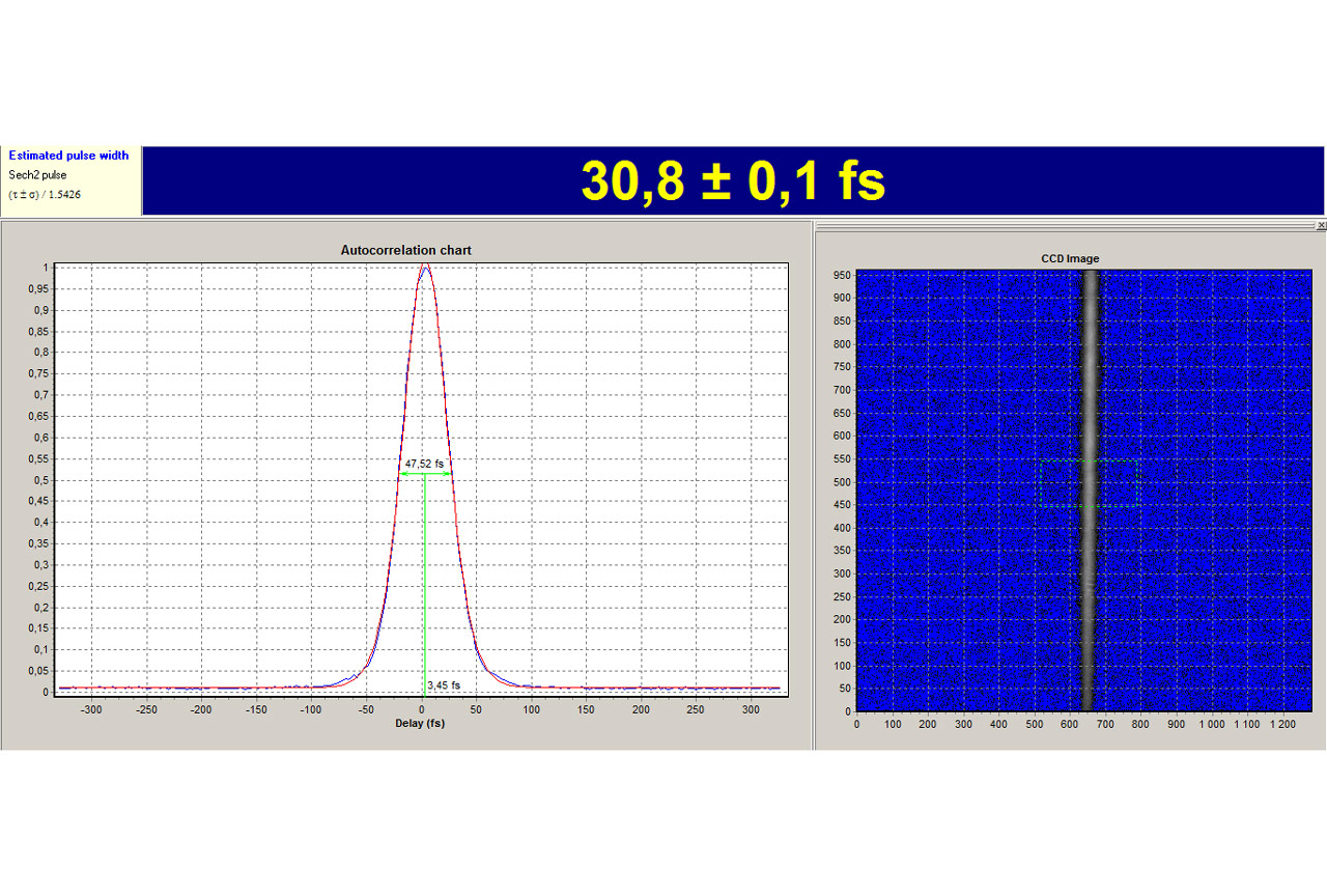 Typical autocorrelation trace obtained with the ASF single-shot autocorrelator at the output of the REUS-3m1k (3 mJ, 1 kHz, 35 fs) amplifier system