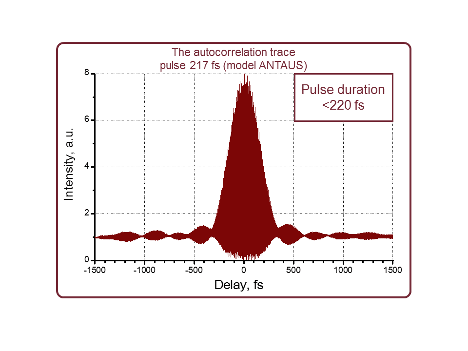 AC trace of the ANTAUS-12W-6u/2M femtosecond fiber amplifier system