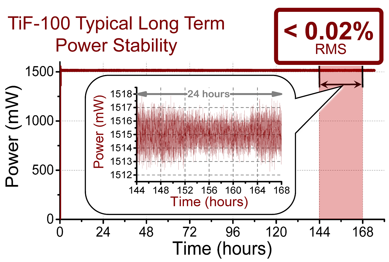 """Long-term otuput power stability with active power locking (the """"Auto"""" package)"""