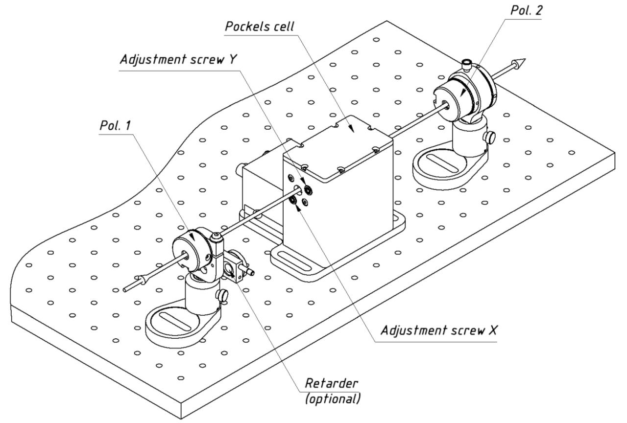 Размещение полуволновой схемы селектора OG-B и OG-V на оптическом столе