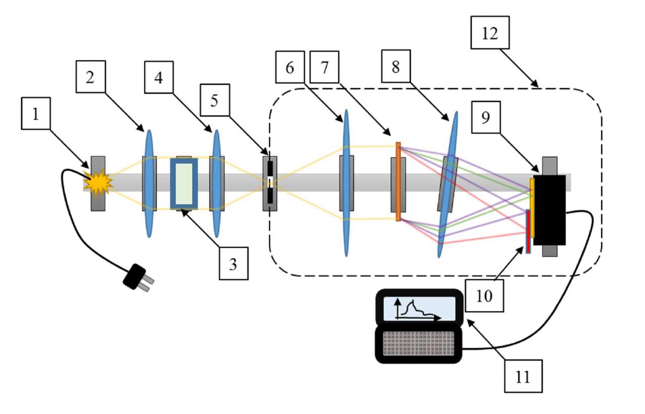 Схема набора-спектрометра