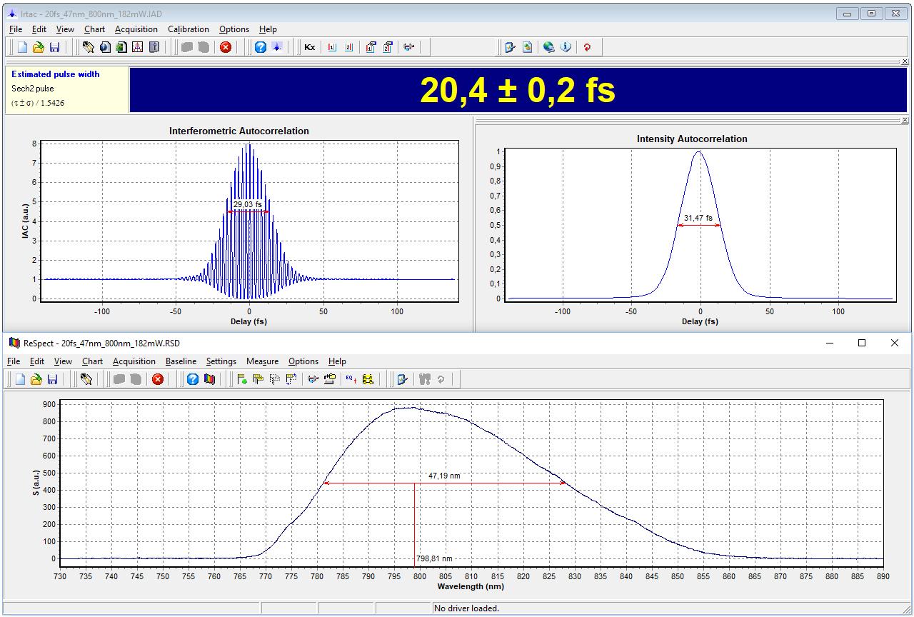 Автокорреляционная функция (автокоррелятор AA-10DD-12PS) и спектр (спектрометр ASP-75) модели TiF-DP-20