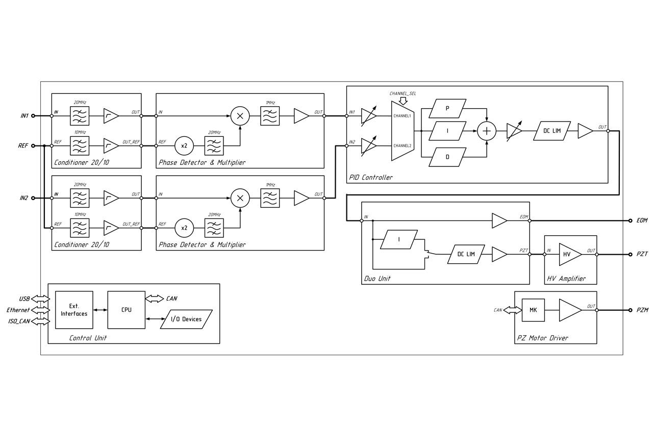 Общая схема блока ФАП