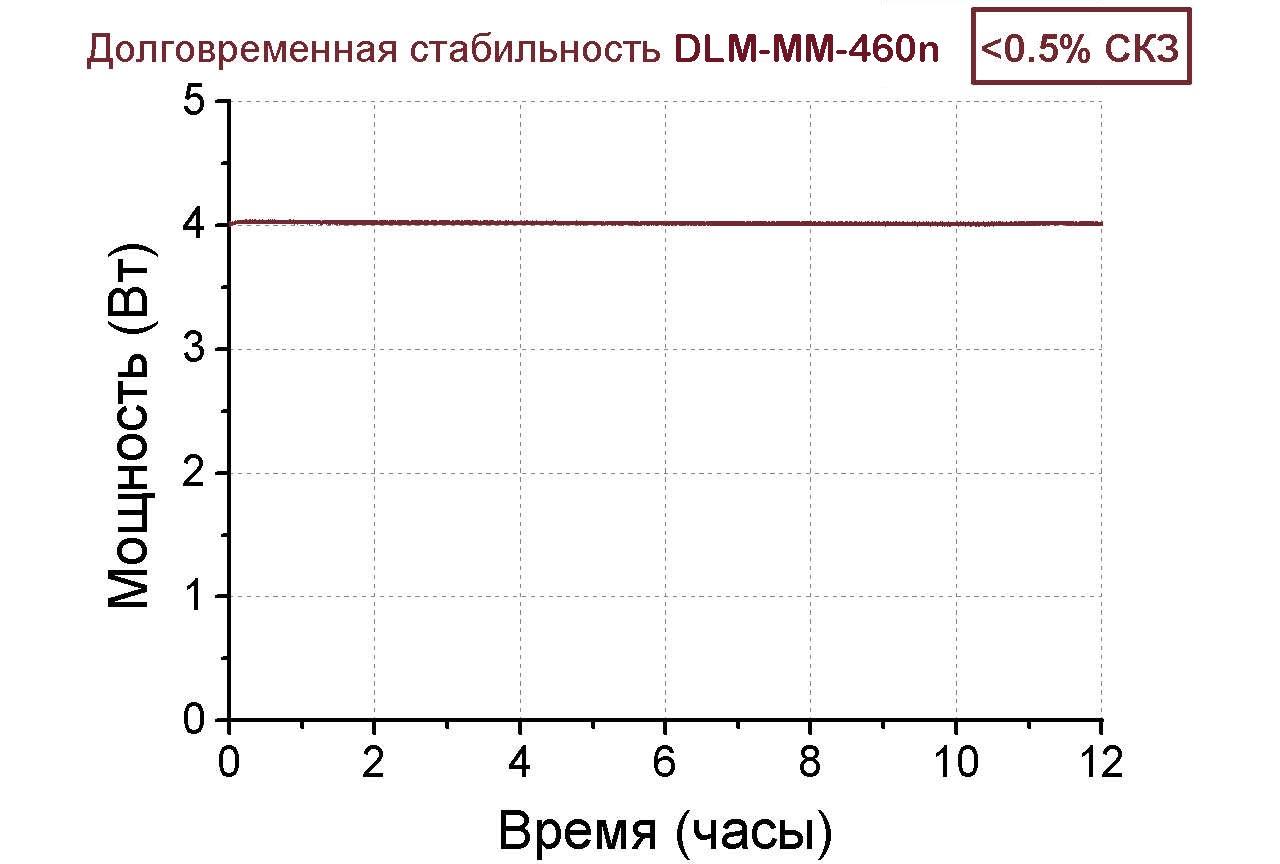 Долговременная стабильность лазера DLM-MM-460n