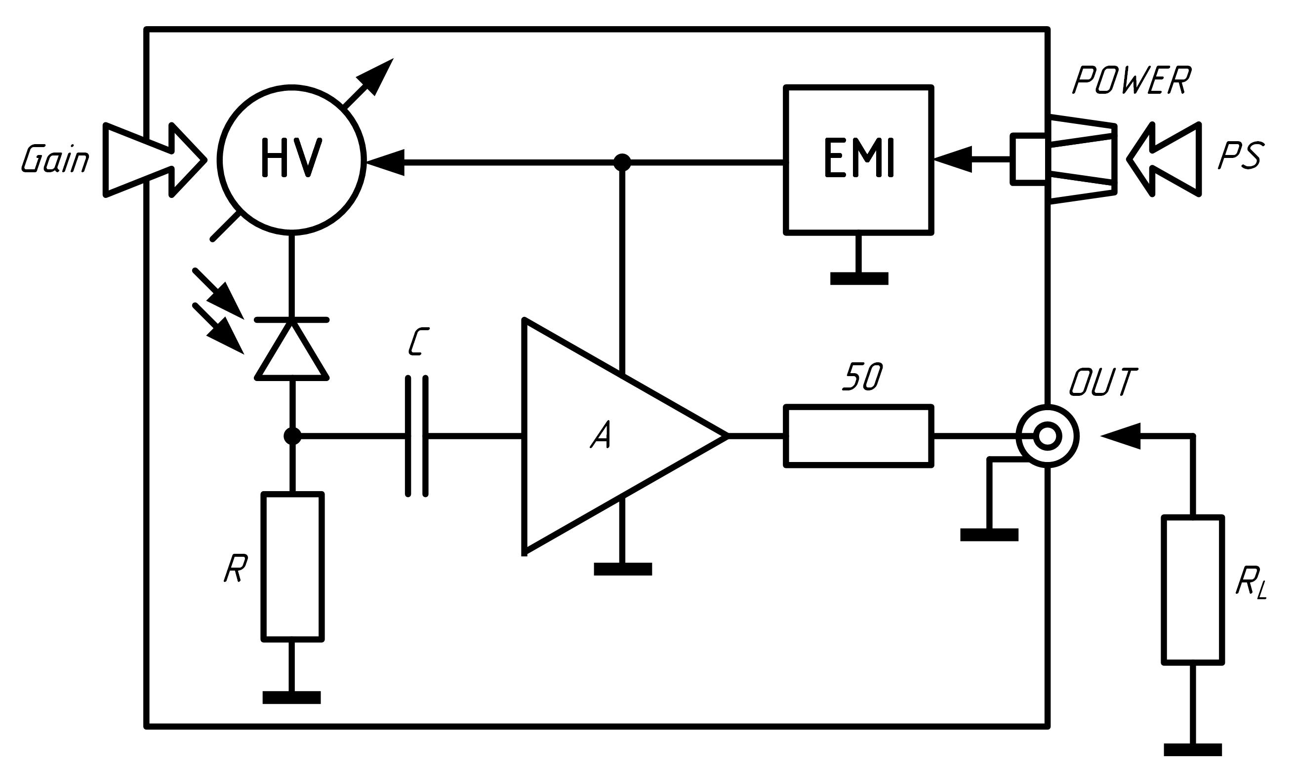 Схема ODAv-02B BW250